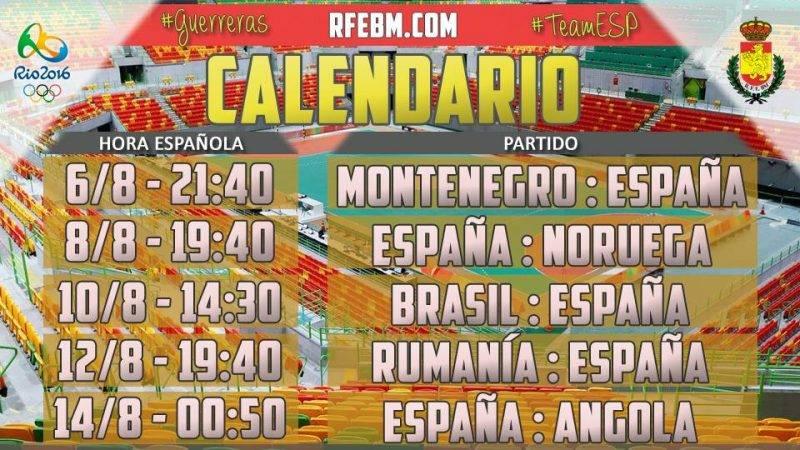 RFEBM